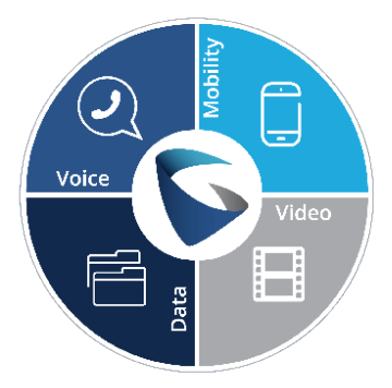 grandstream-comunicaciones-unificadas